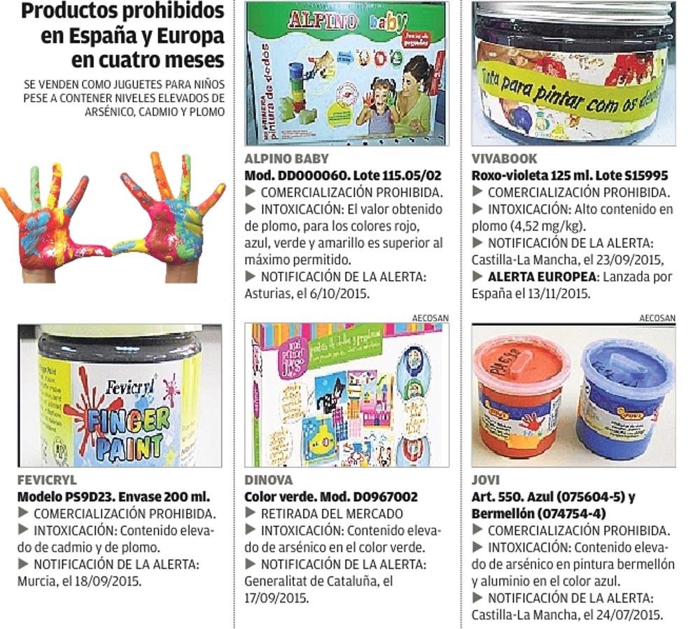 Consumo alerta de la toxicidad de ocho pinturas de dedos para niños ...